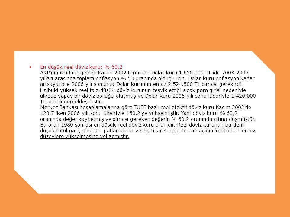 En düşük reel döviz kuru: % 60,2 AKP'nin iktidara geldiği Kasım 2002 tarihinde Dolar kuru 1.650.000 TL idi.