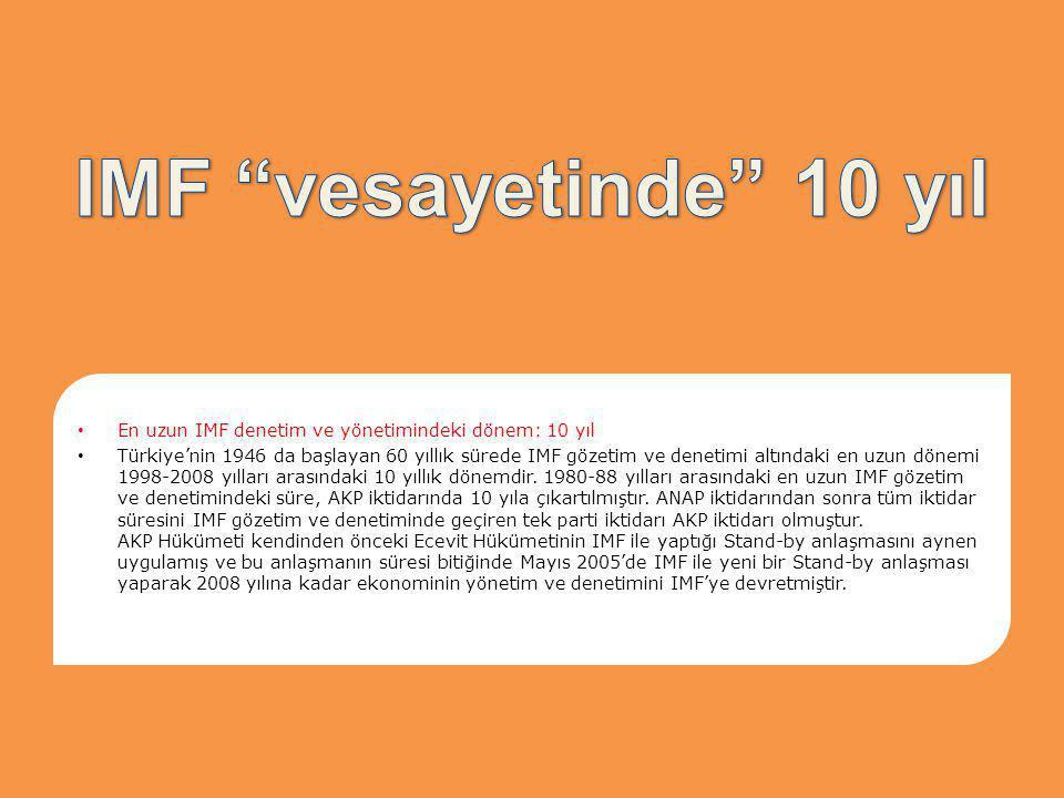 IMF vesayetinde 10 yıl En uzun IMF denetim ve yönetimindeki dönem: 10 yıl.