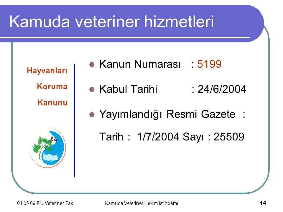 Kamuda veteriner hizmetleri