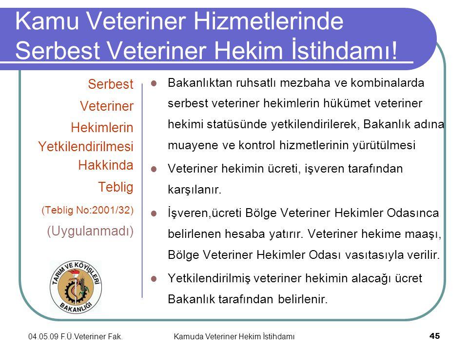 Kamu Veteriner Hizmetlerinde Serbest Veteriner Hekim İstihdamı!