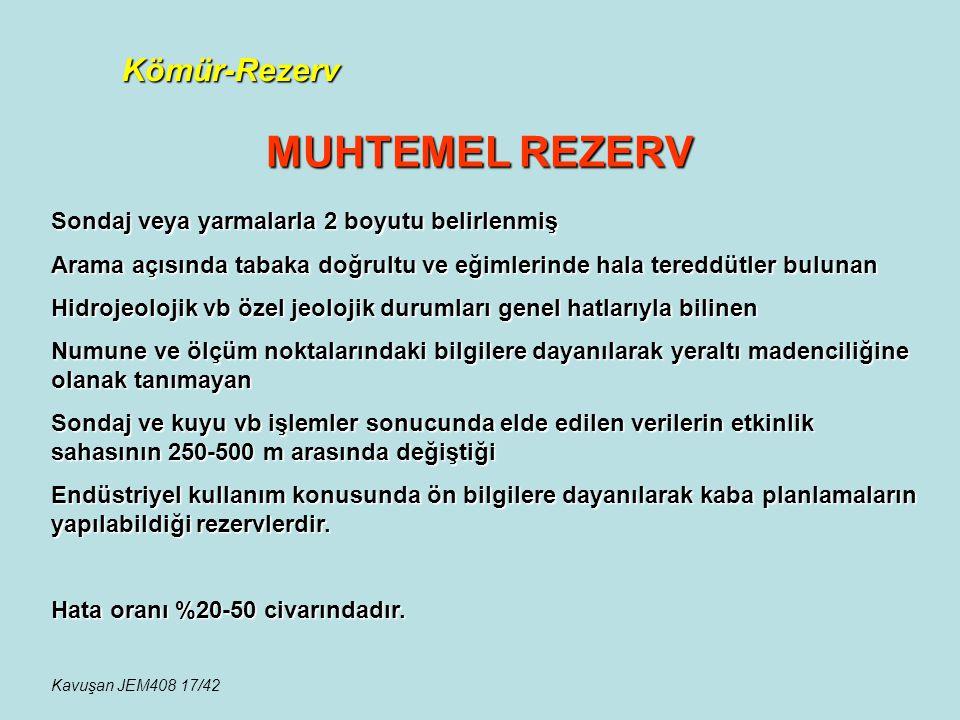 MUHTEMEL REZERV Kömür-Rezerv