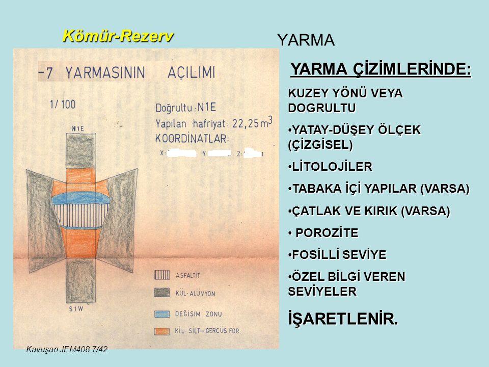 Kömür-Rezerv YARMA ÇİZİMLERİNDE: