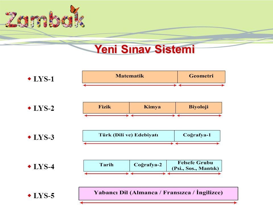 Yeni Sınav Sistemi  LYS-1  LYS-2  LYS-3  LYS-4  LYS-5 12