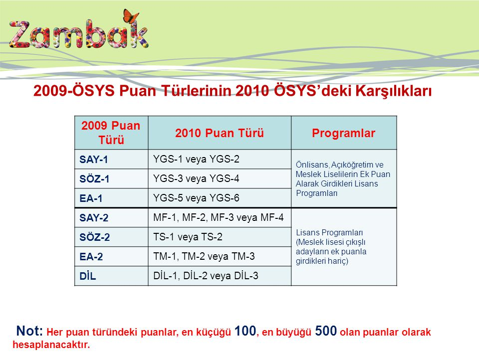 2009-ÖSYS Puan Türlerinin 2010 ÖSYS'deki Karşılıkları