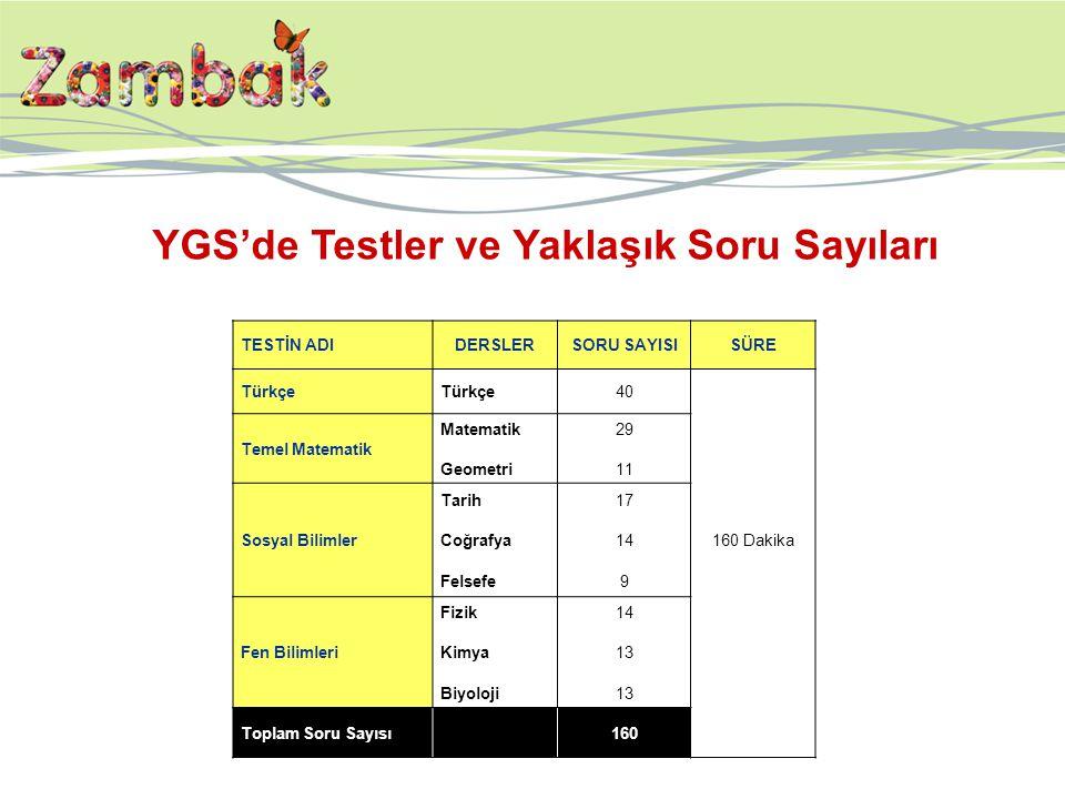 YGS'de Testler ve Yaklaşık Soru Sayıları