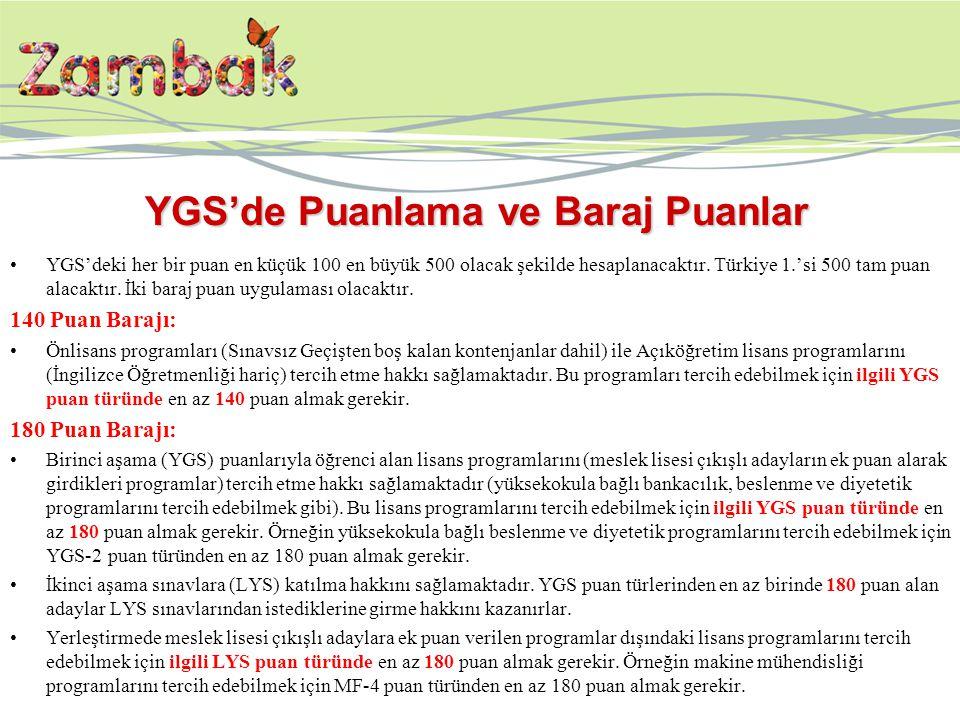YGS'de Puanlama ve Baraj Puanlar