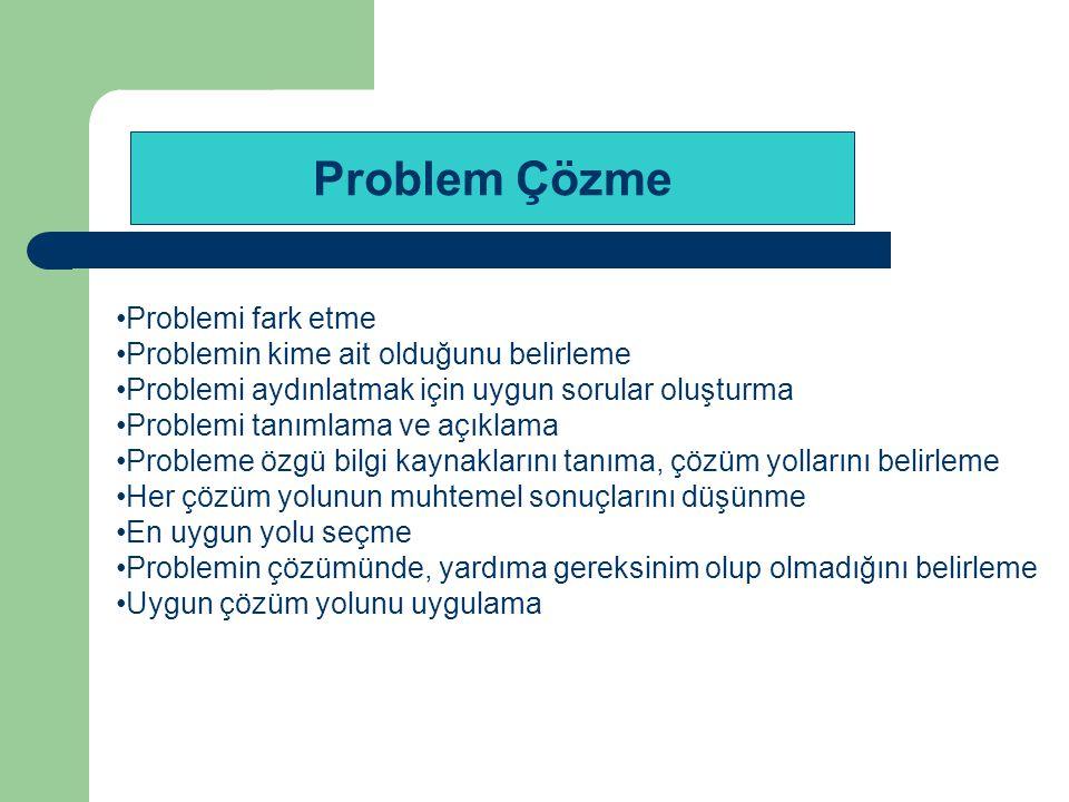 Problem Çözme Problemi fark etme Problemin kime ait olduğunu belirleme