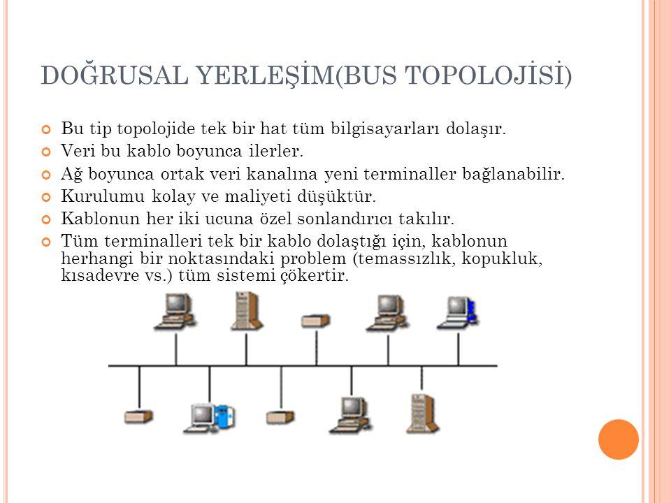 DOĞRUSAL YERLEŞİM(BUS TOPOLOJİSİ)