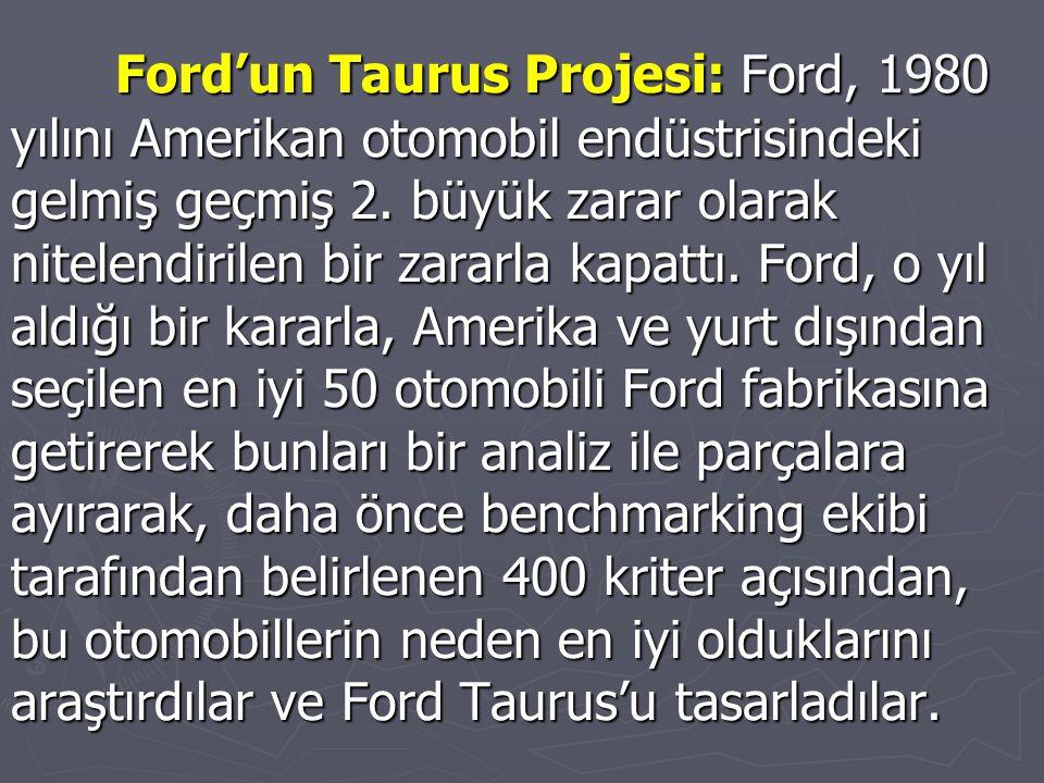 Ford'un Taurus Projesi: Ford, 1980 yılını Amerikan otomobil endüstrisindeki gelmiş geçmiş 2.