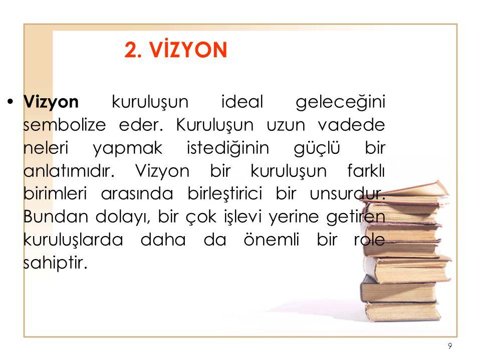 2. VİZYON