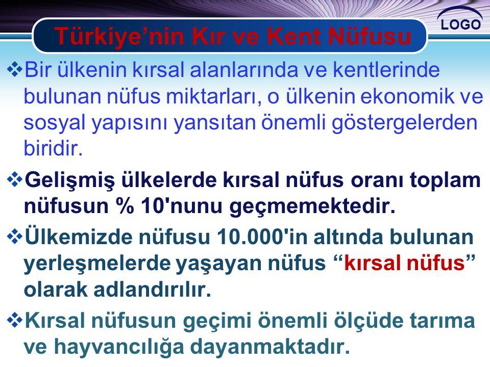 Türkiye'nin Kır ve Kent Nüfusu