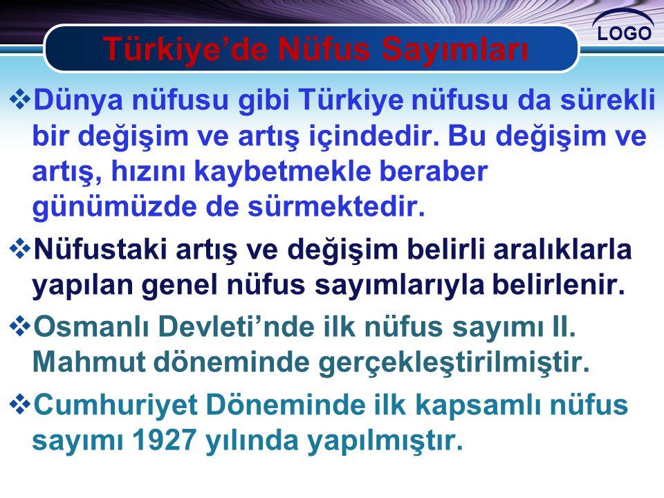 Türkiye'de Nüfus Sayımları
