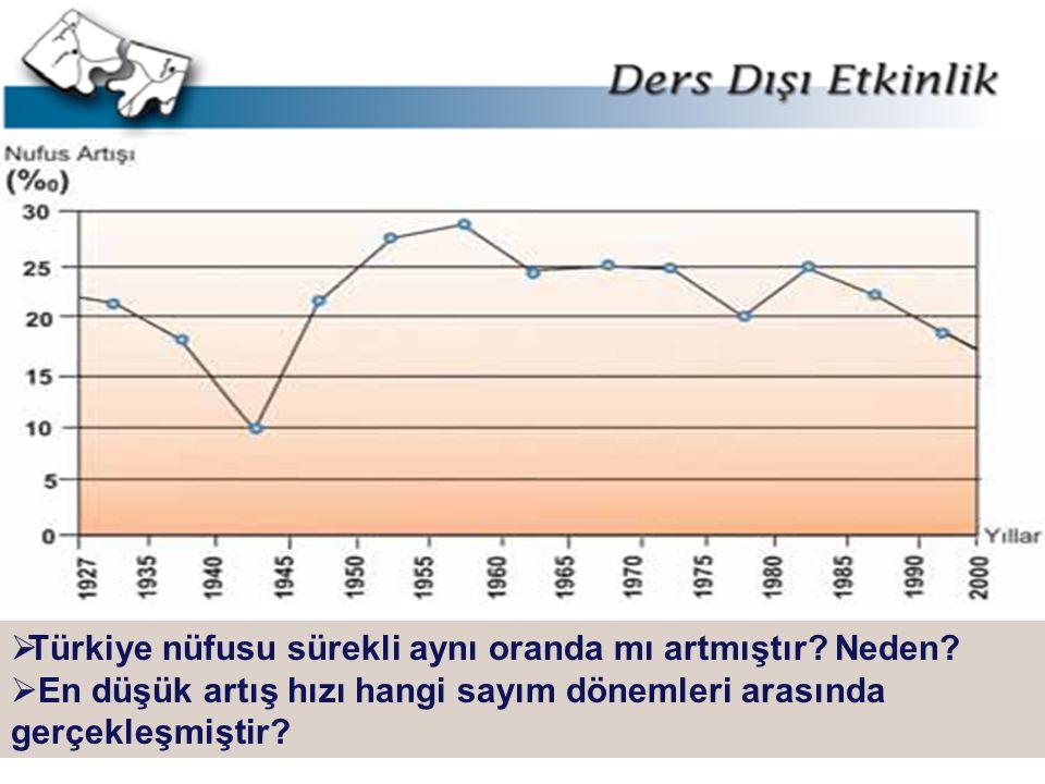 Türkiye nüfusu sürekli aynı oranda mı artmıştır Neden