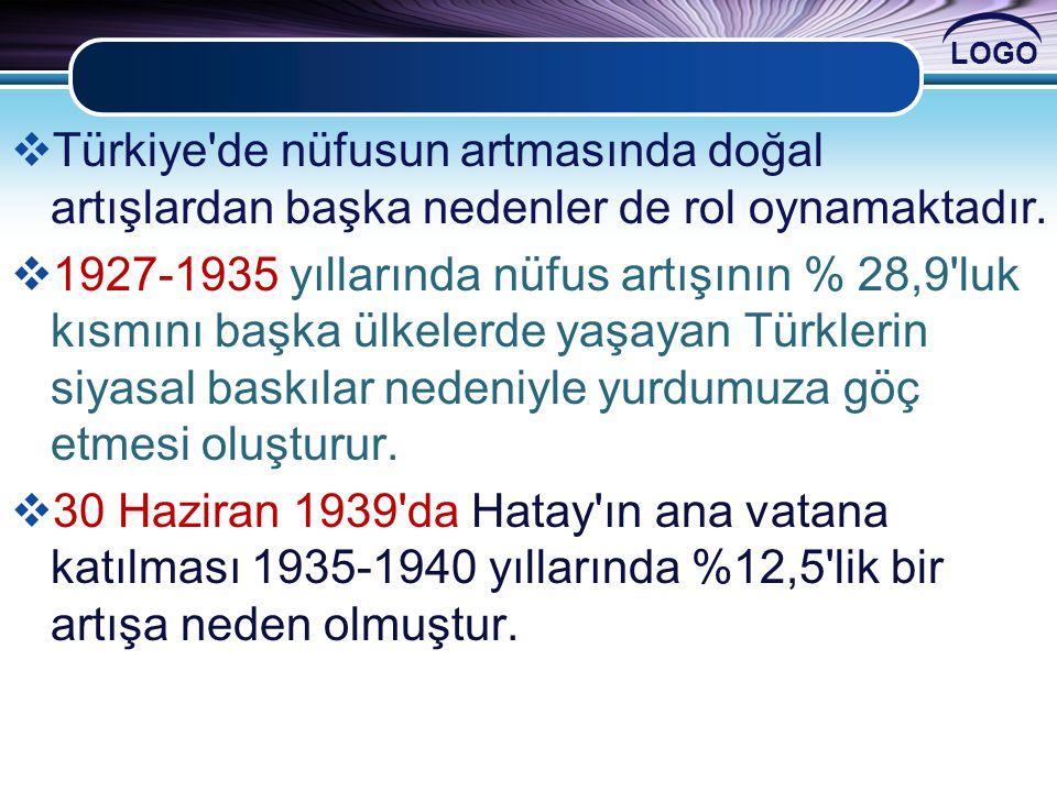 Türkiye de nüfusun artmasında doğal artışlardan başka nedenler de rol oynamaktadır.