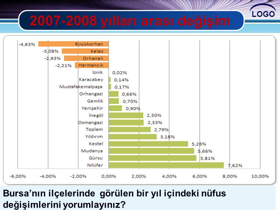2007-2008 yılları arası değişim
