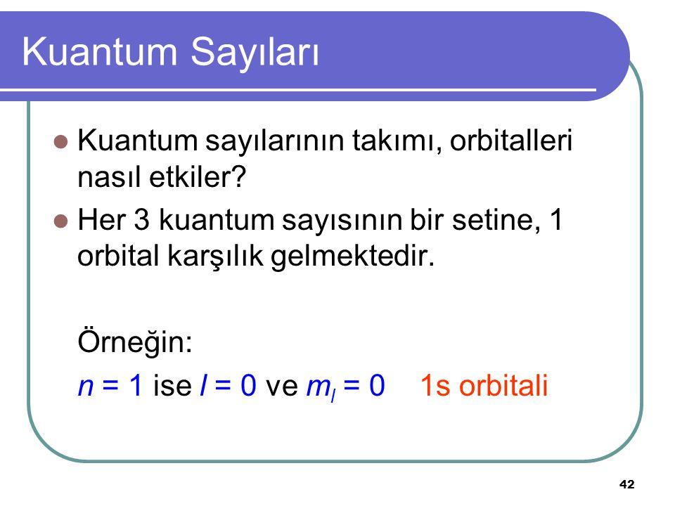 Kuantum Sayıları Kuantum sayılarının takımı, orbitalleri nasıl etkiler Her 3 kuantum sayısının bir setine, 1 orbital karşılık gelmektedir.