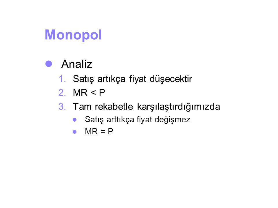 Monopol Analiz Satış artıkça fiyat düşecektir MR < P