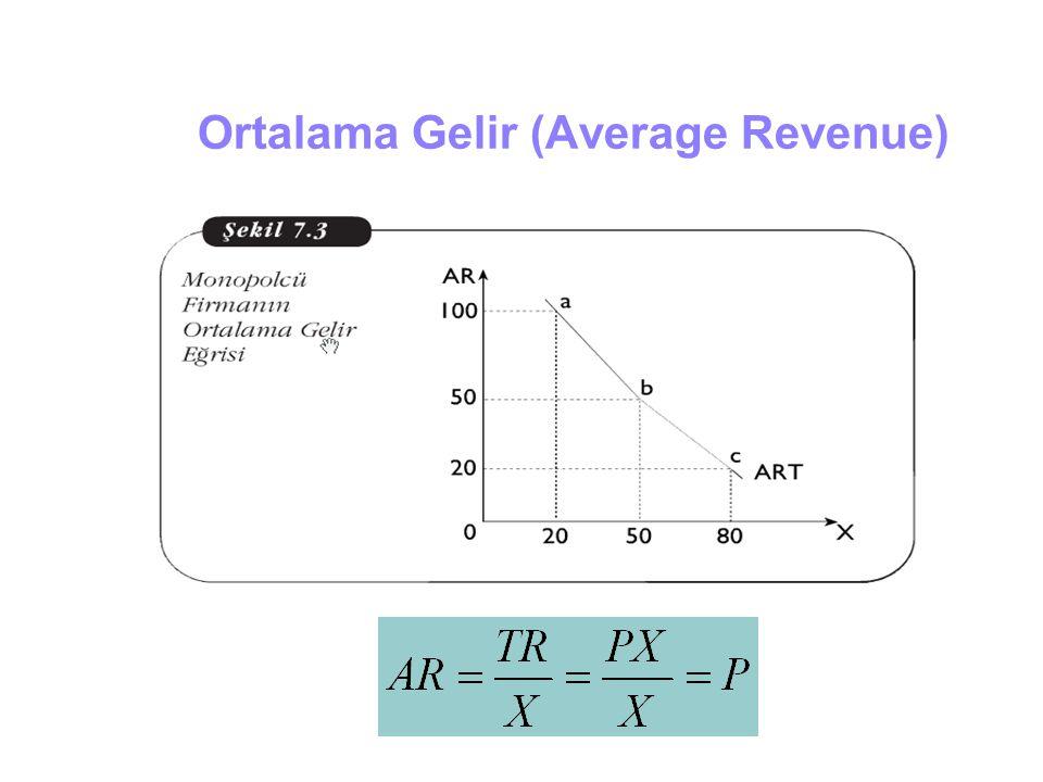 Ortalama Gelir (Average Revenue)