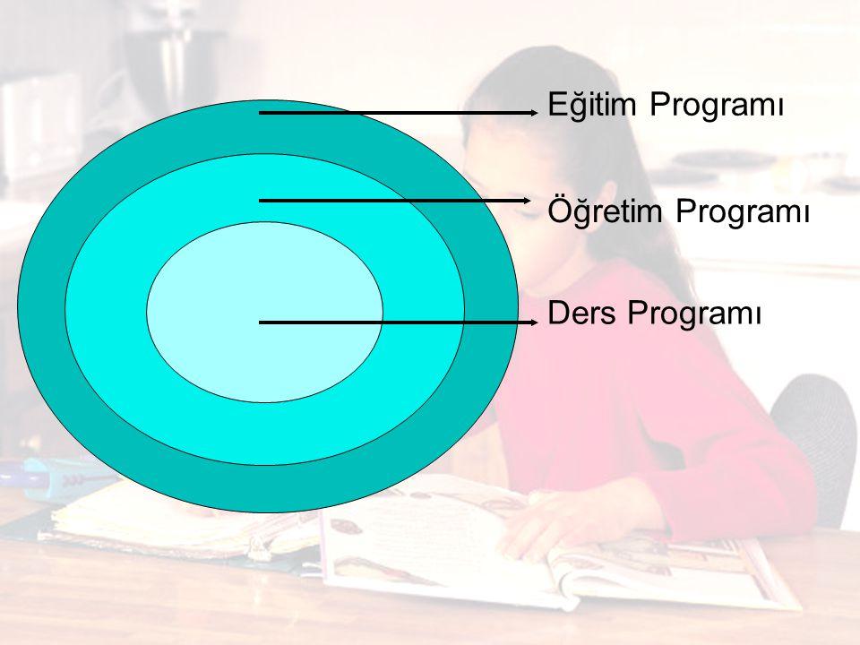 Eğitim Programı Öğretim Programı Ders Programı