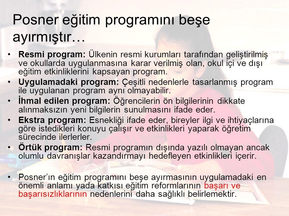 Posner eğitim programını beşe ayırmıştır…