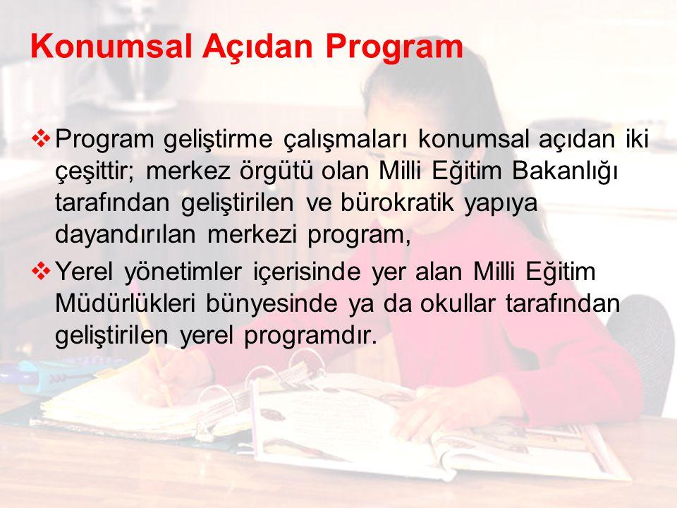 Konumsal Açıdan Program
