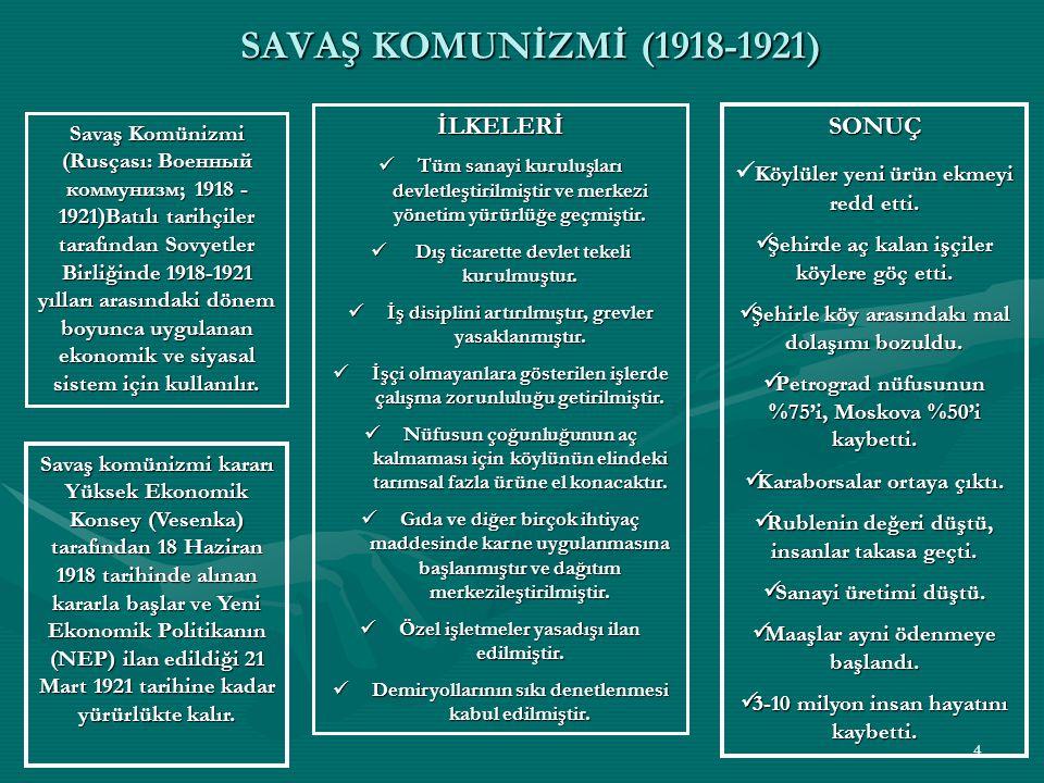 SAVAŞ KOMUNİZMİ (1918-1921) İLKELERİ SONUÇ