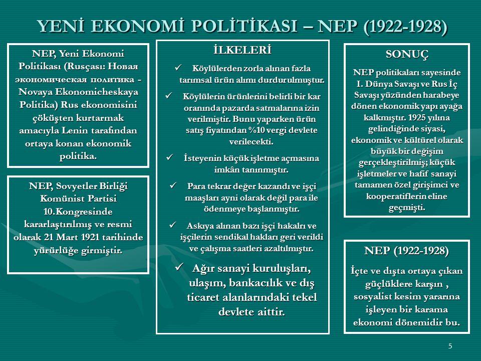 YENİ EKONOMİ POLİTİKASI – NEP (1922-1928)