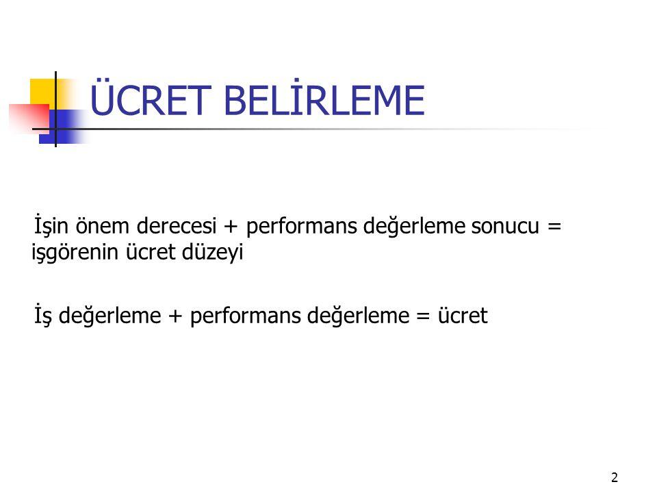 ÜCRET BELİRLEME İşin önem derecesi + performans değerleme sonucu = işgörenin ücret düzeyi.