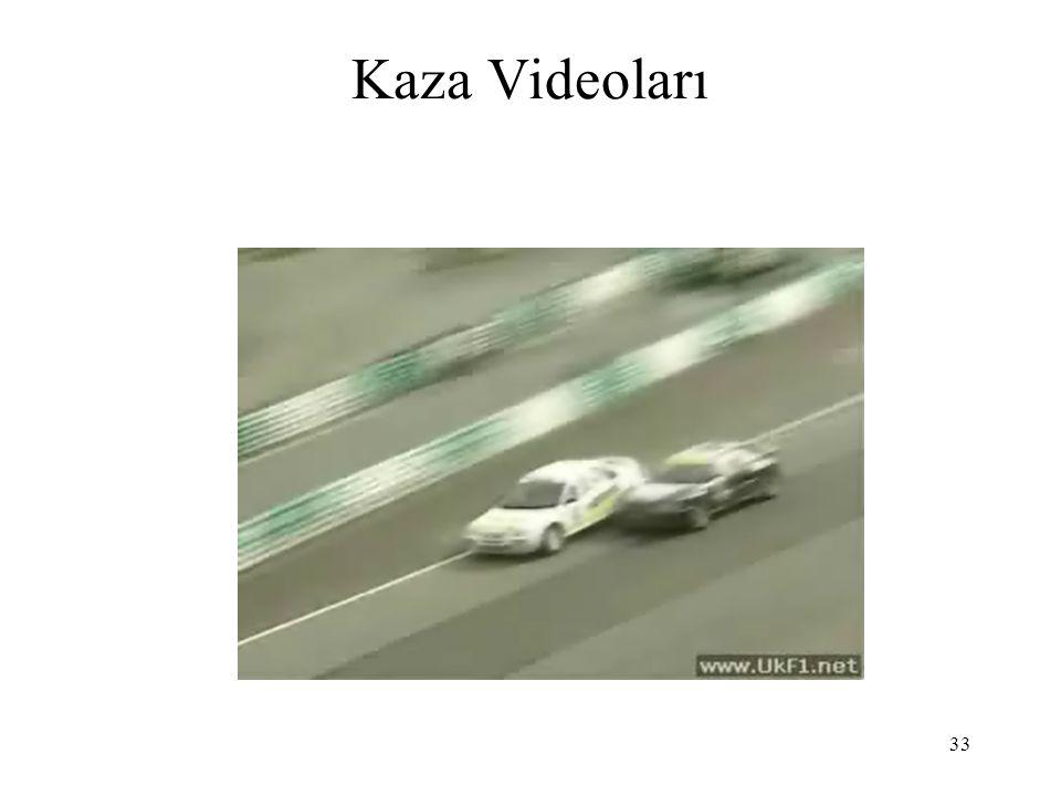Kaza Videoları