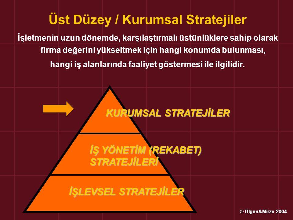 Üst Düzey / Kurumsal Stratejiler