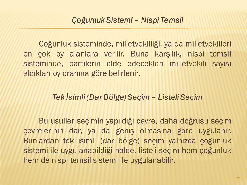 Çoğunluk Sistemi – Nispi Temsil Çoğunluk sisteminde, milletvekilliği, ya da milletvekilleri en çok oy alanlara verilir.