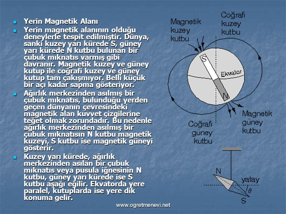 Yerin Magnetik Alanı