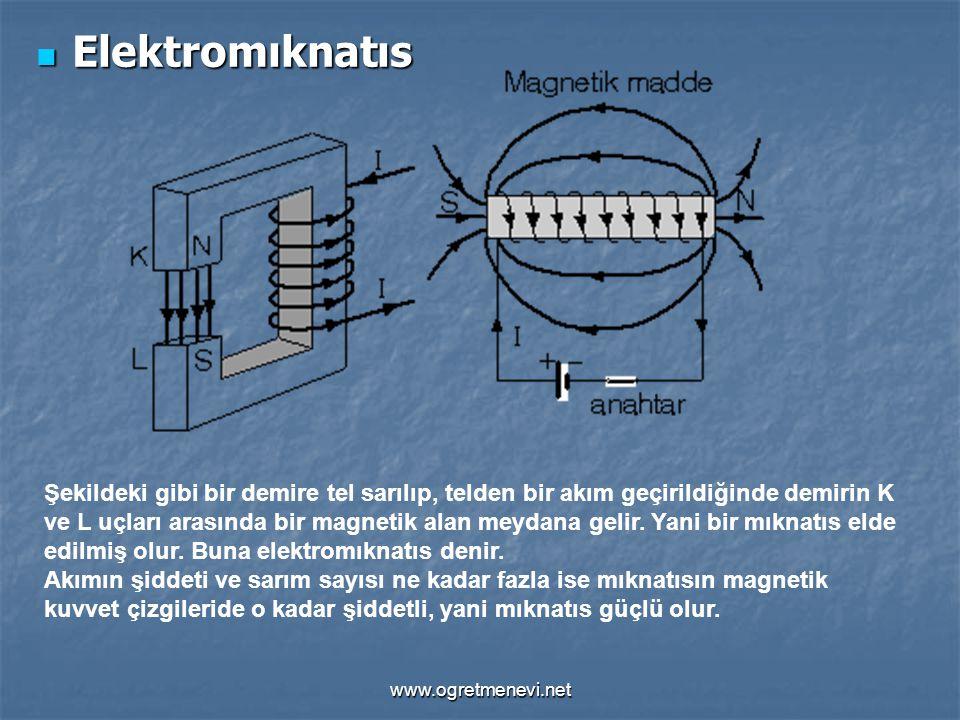 Elektromıknatıs