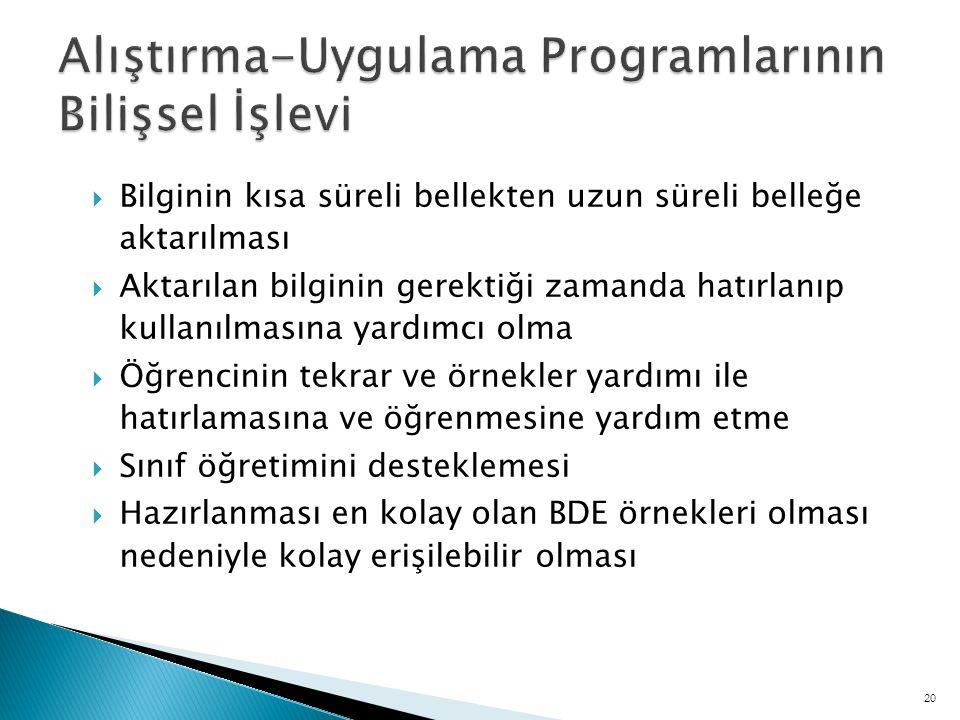 Alıştırma-Uygulama Programlarının Bilişsel İşlevi