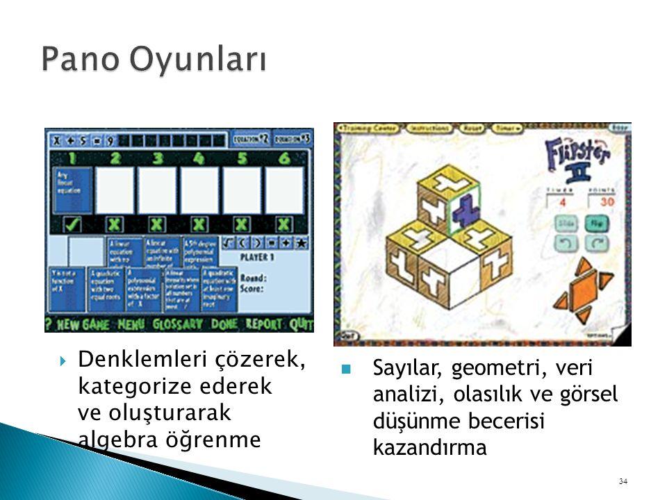 Pano Oyunları Denklemleri çözerek, kategorize ederek ve oluşturarak algebra öğrenme.