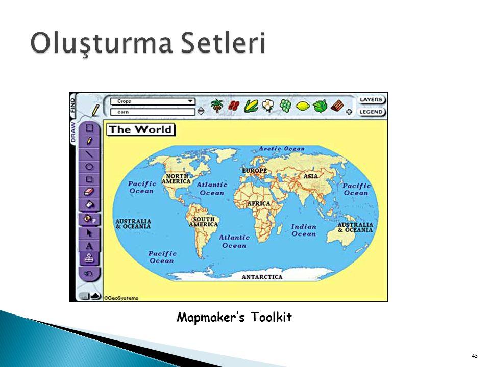 Oluşturma Setleri Mapmaker's Toolkit