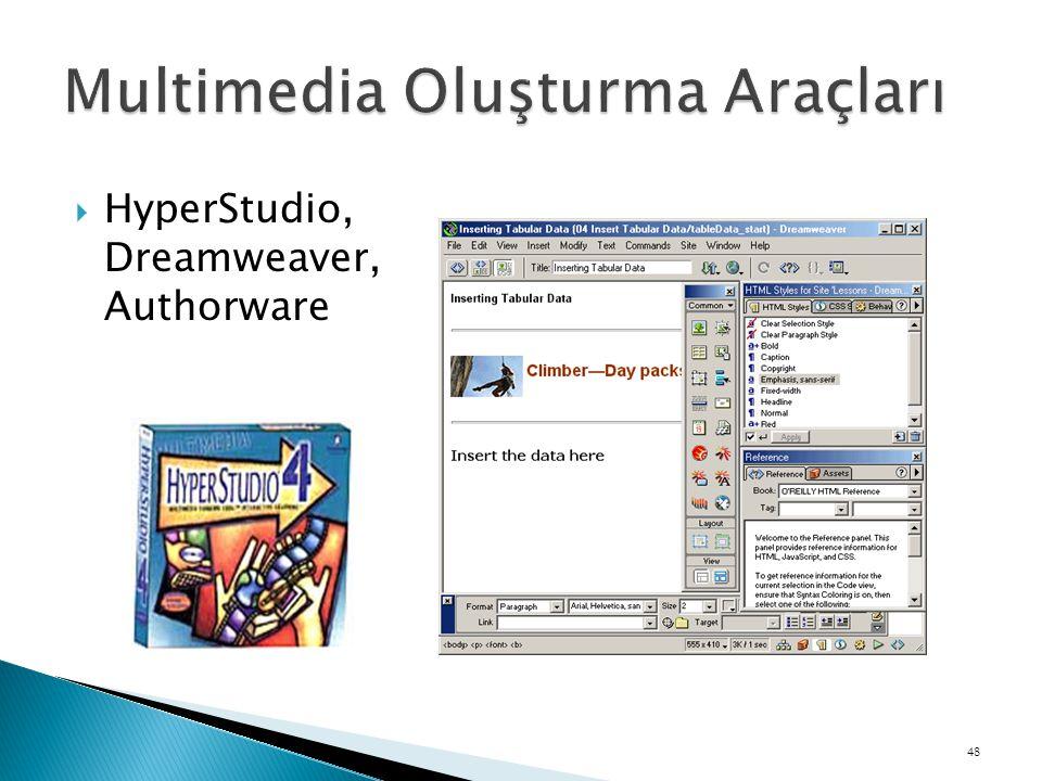 Multimedia Oluşturma Araçları