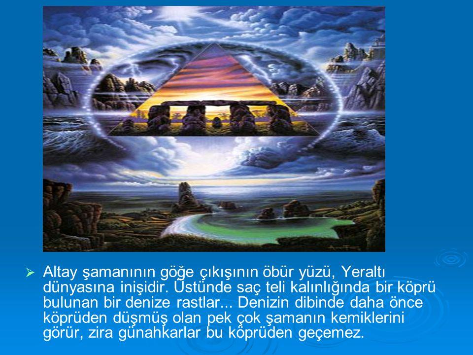 Altay şamanının göğe çıkışının öbür yüzü, Yeraltı dünyasına inişidir