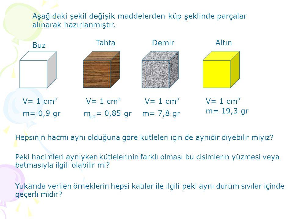 Aşağıdaki şekil değişik maddelerden küp şeklinde parçalar alınarak hazırlanmıştır.