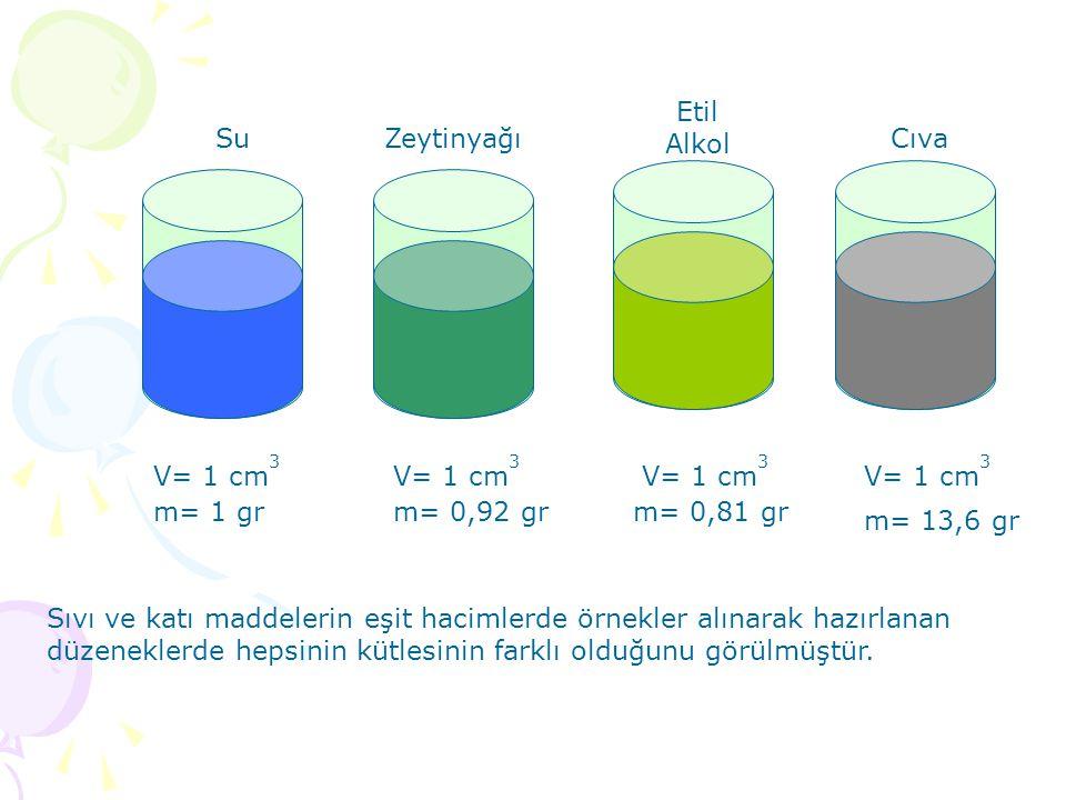 Etil Alkol Su Zeytinyağı Cıva V= 1 cm V= 1 cm V= 1 cm V= 1 cm m= 1 gr