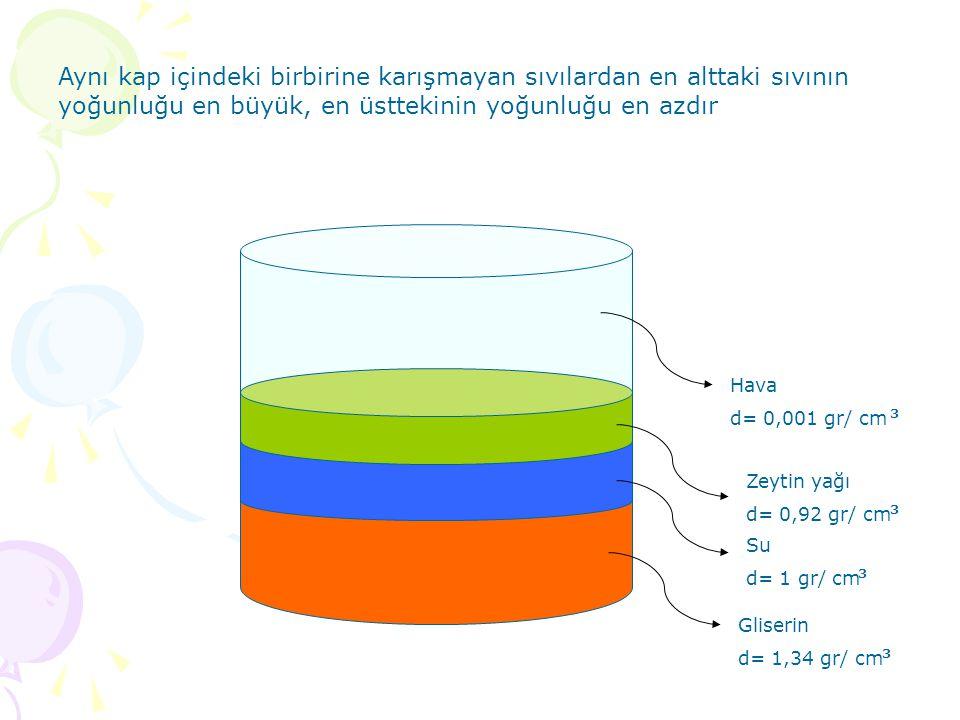 Aynı kap içindeki birbirine karışmayan sıvılardan en alttaki sıvının yoğunluğu en büyük, en üsttekinin yoğunluğu en azdır