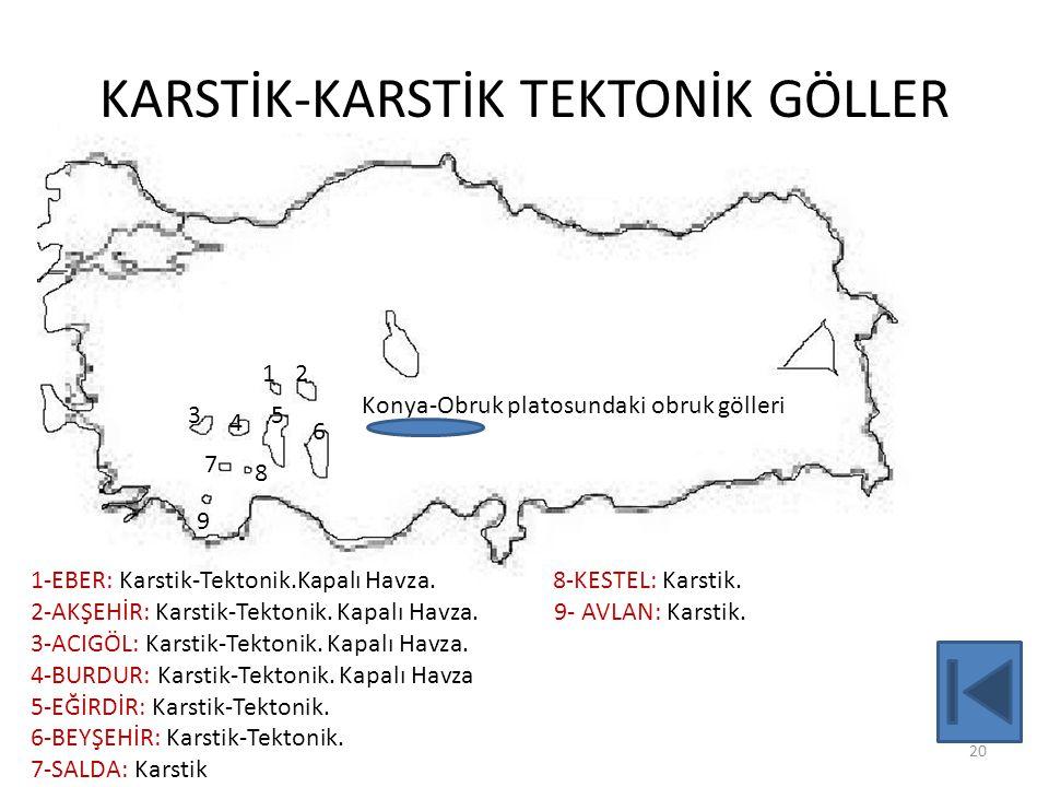 KARSTİK-KARSTİK TEKTONİK GÖLLER