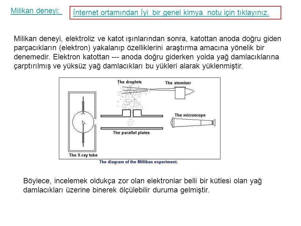 Milikan deneyi: İnternet ortamından İyi bir genel kimya notu için tıklayınız.
