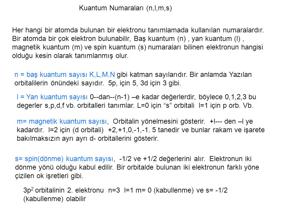 Kuantum Numaraları (n,l,m,s)