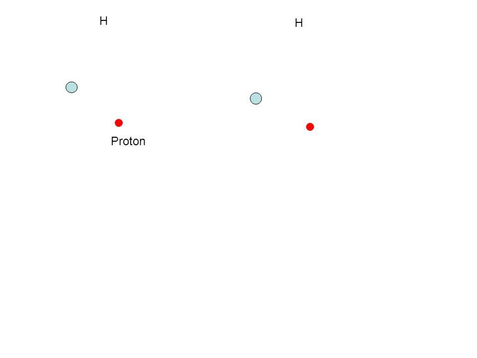 H H Proton