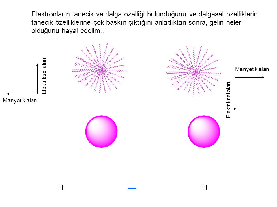 Elektronların tanecik ve dalga özelliği bulunduğunu ve dalgasal özelliklerin tanecik özelliklerine çok baskın çıktığını anladıktan sonra, gelin neler olduğunu hayal edelim..
