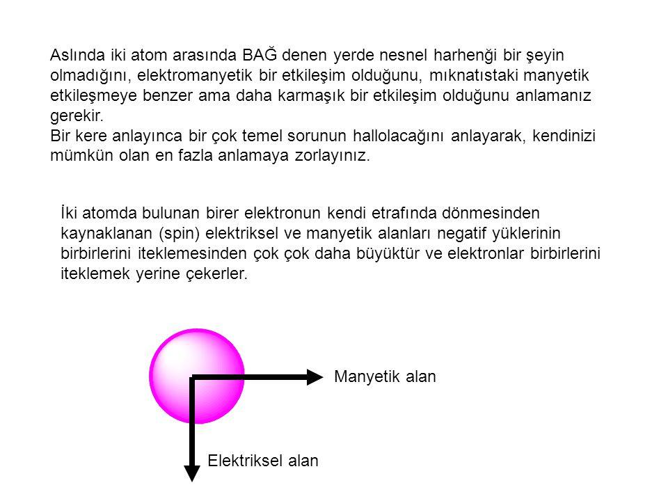 Aslında iki atom arasında BAĞ denen yerde nesnel harhenği bir şeyin olmadığını, elektromanyetik bir etkileşim olduğunu, mıknatıstaki manyetik etkileşmeye benzer ama daha karmaşık bir etkileşim olduğunu anlamanız gerekir.