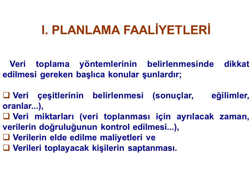 I. PLANLAMA FAALİYETLERİ