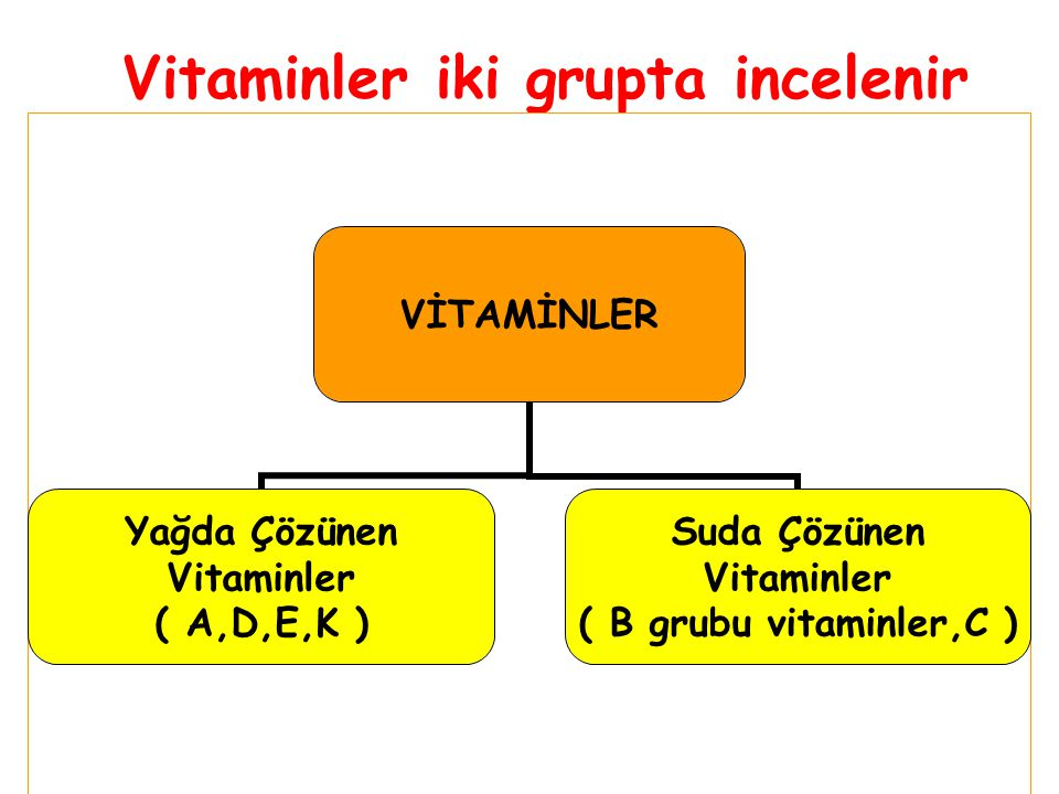 Vitaminler iki grupta incelenir