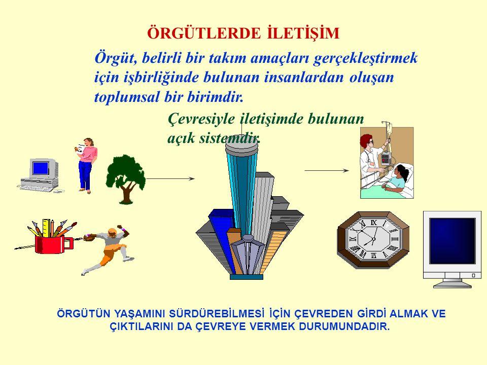 Çevresiyle iletişimde bulunan açık sistemdir.